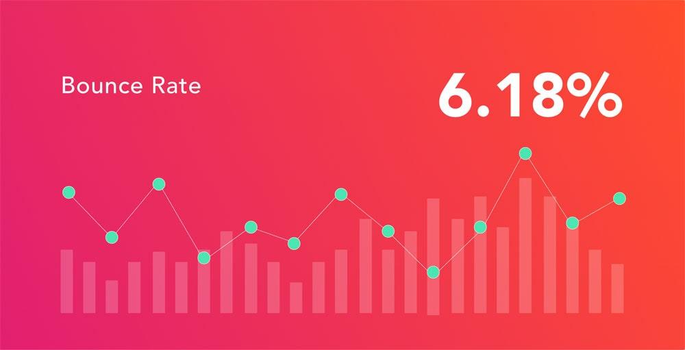 Rennline-Data-min
